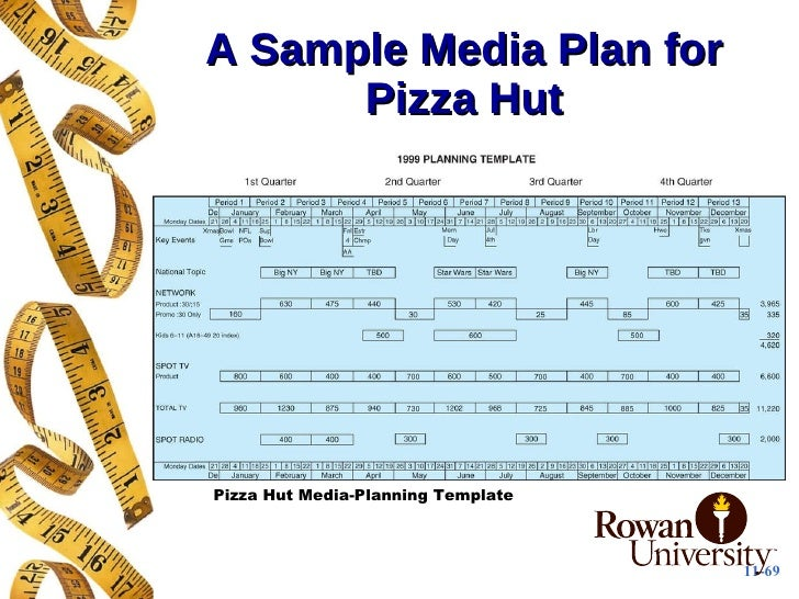 Sample Social Media Plan Template Free Documents In Pdf Media Plan