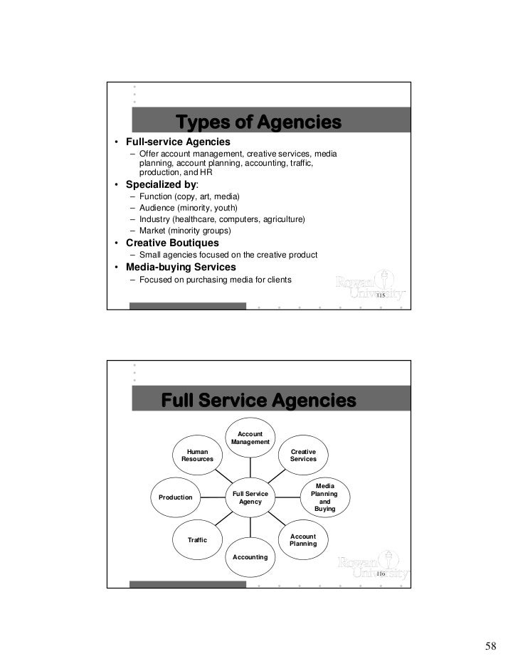 Anatomy of Advertising pdf Black and White