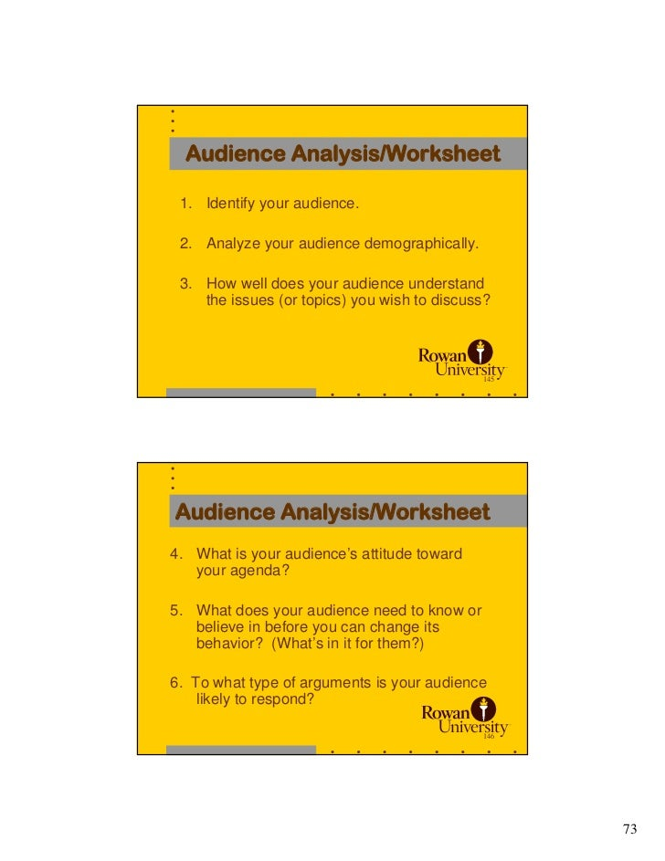 audience analysis worksheet Audience(s) to buy a particular overhead of commercial analysis sheet explain how the fat-p strategy works when analyzing tv commercials.