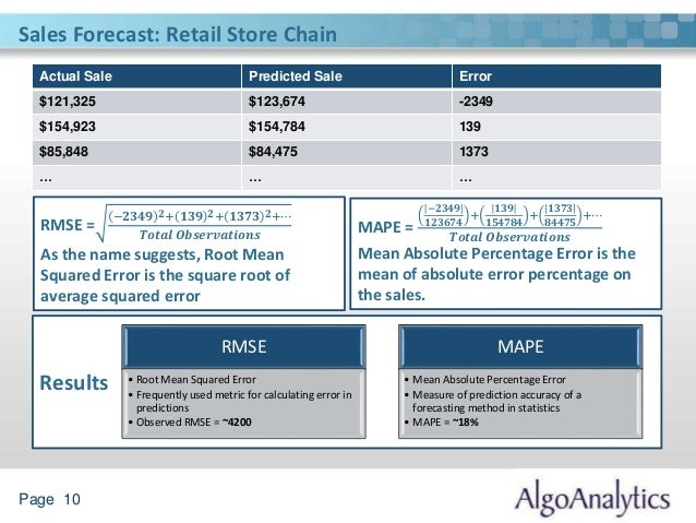 Analytics for offline retail: Using Advanced Machine Learning