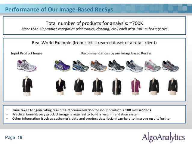 Analytics in Online Retail