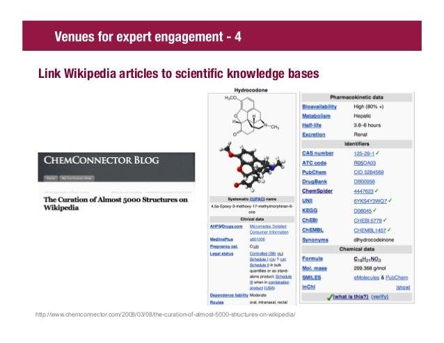 Add structured data to Wikipedia articleshttp://nar.oxfordjournals.org/content/40/D1/D1255.full
