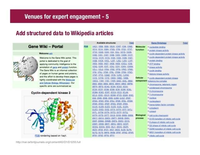 Add structured data to Wikipedia articleshttp://meta.wikimedia.org/wiki/Wikidata