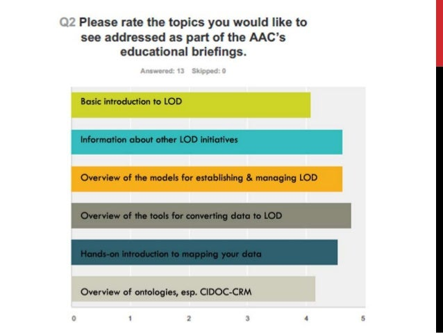 III. OBJECTIVES & TIMEFRAME  FOR PLANNING GRANT  OBJECTIVES  • Increase the knowledge and understanding of LOD  among the ...