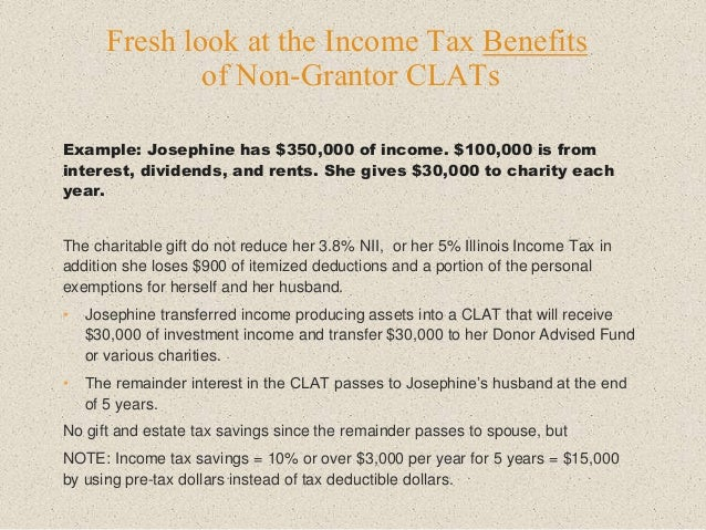 Example: Josephine has $350,000 of income. $100,000 is from interest, dividends, and rents. She gives $30,000 to charity e...