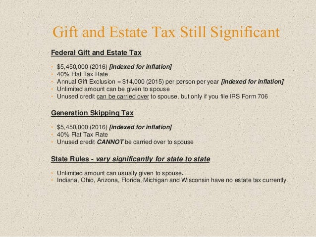 Gift and Estate Tax Still Significant Federal Gift and Estate Tax • $5,450,000 (2016) [indexed for inflation] • 40% Flat T...