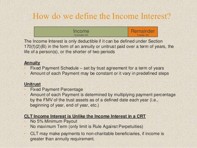 How do we define the Income Interest? The Income Interest is only deductible if it can be defined under Section 170(f)(2)(...