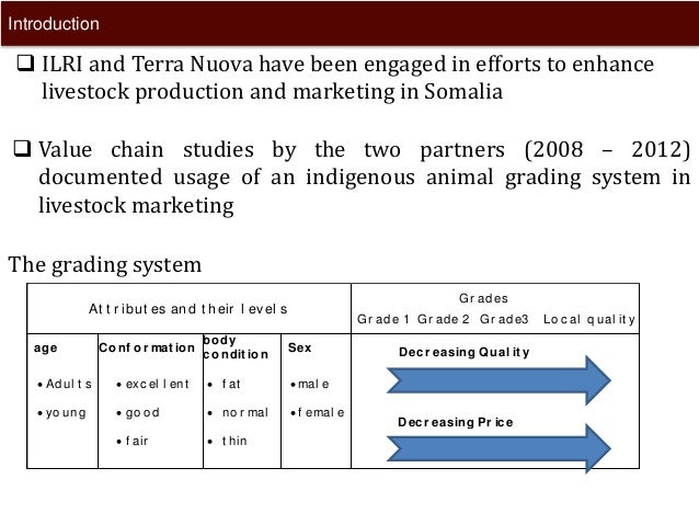 Knowledge of livestock grading and market participation among small ruminant producers in northern Somalia  Slide 3