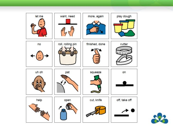 Using Aac All Day And Every Day