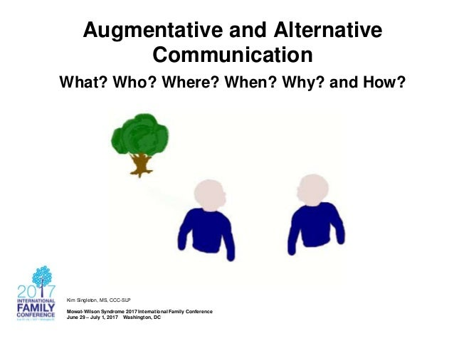 Augmentative and Alternative Communication What? Who? Where? When? Why? and How? Kim Singleton, MS, CCC-SLP Mowat-Wilson S...