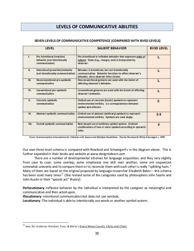 Printables Interpreting The Bill Of Rights Worksheet aac basics and implementation book 38 40