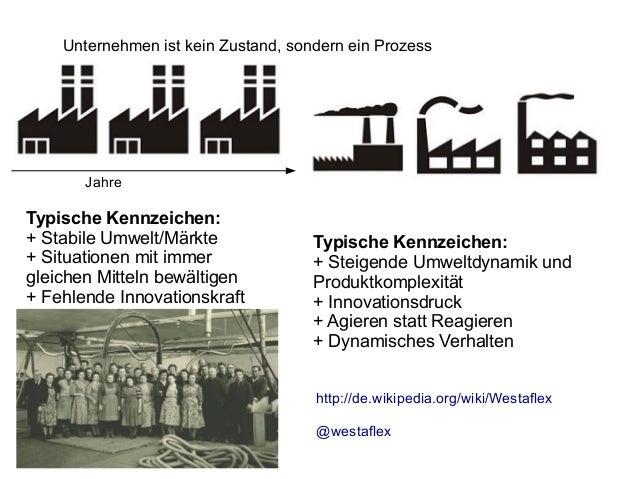 Jahre Unternehmen ist kein Zustand, sondern ein Prozess Typische Kennzeichen: + Stabile Umwelt/Märkte + Situationen mit im...