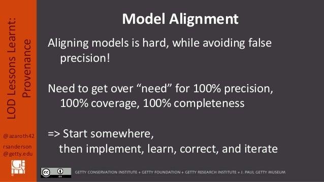 @azaroth42 rsanderson @getty.edu LODLessonsLearnt: Provenance Model Alignment Aligning models is hard, while avoiding fals...