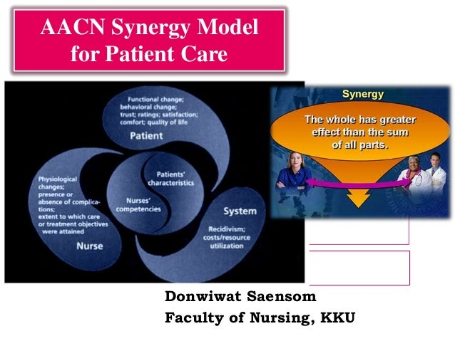 AACN Synergy Model for Patient Care Donwiwat Saensom Faculty of Nursing, KKU
