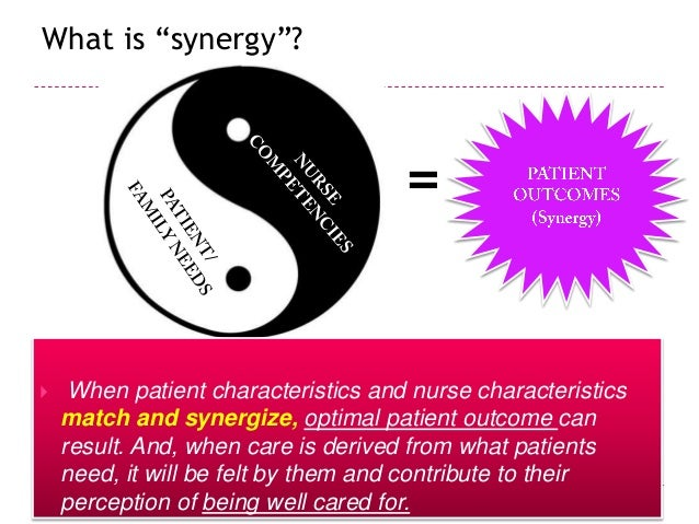 Aacn synergy model for patient care