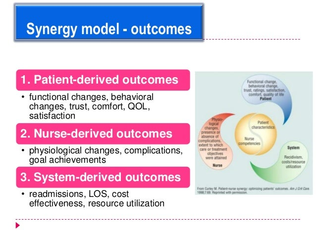 synergy model for patient care The synergy model is used as a framework in nursing in the ccrn  application of synergy model to cns practice  the aacn synergy model for patient care.