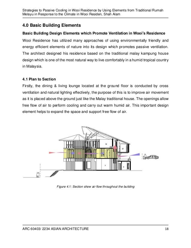 passive ventilation of modern and traditional malay houses Passive stack devices  early stack ventilation strategies in man-made structures (a) natural stack ventilation strategies in modern building (a).