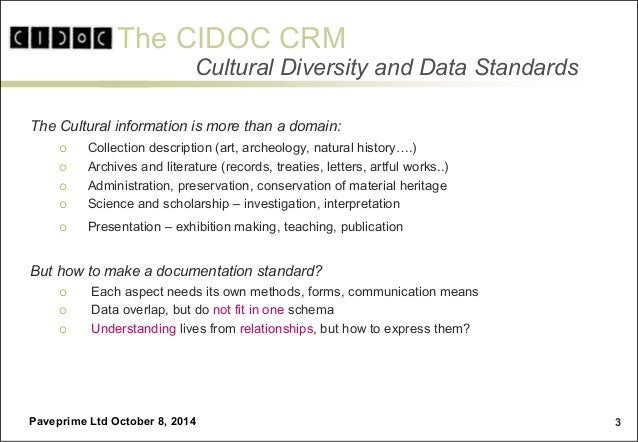 The CIDOC CRM Family and LOD Slide 3