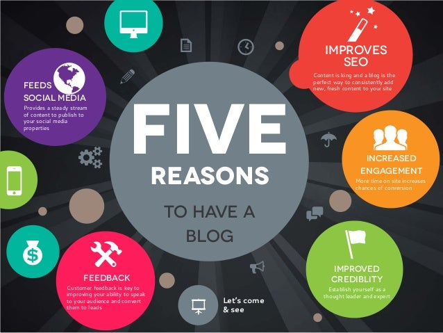 8   a  FEEDs SOCIAL MEDIA Provides a steady stream of content to publish to your social media properties  5  $  K  [    ...