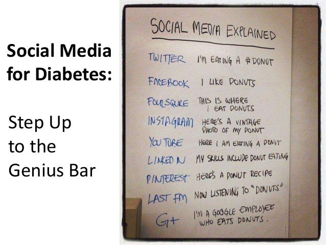 Social Media for Diabetes: Step Up to the Genius Bar