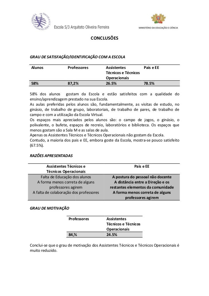CONCLUSÕESGRAU DE SATISFAÇÃO/IDENTIFICAÇÃO COM A ESCOLAAlunos               Professores           Assistentes         Pais...