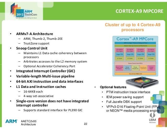 arm cortex a9 instruction set