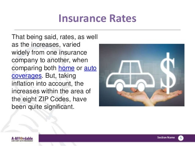 It's True- Homeowners Insurance Costs More in Texas