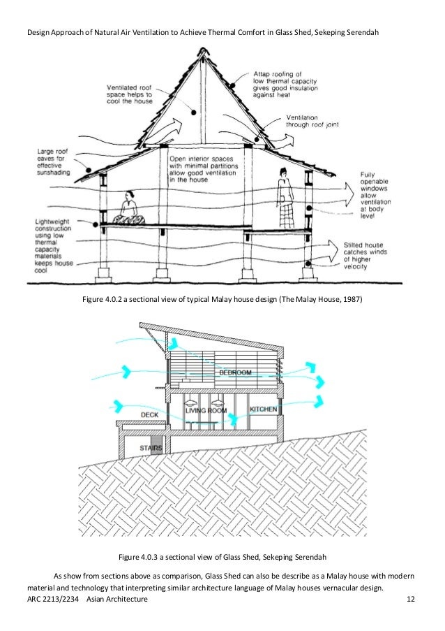 Design Approach of Natural Air Ventilation to Achieve Thermal Comfort in Glass Shed, Sekeping Serendah ARC 2213/2234 Asian...