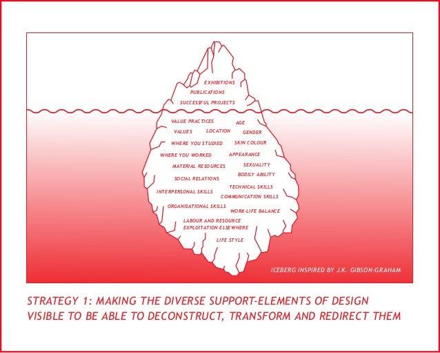 precarity pilot exceedig precarising models of design practice