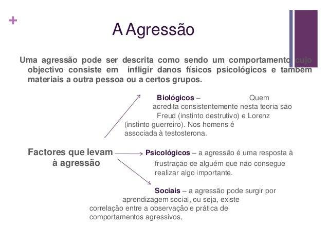 A agressão Slide 3