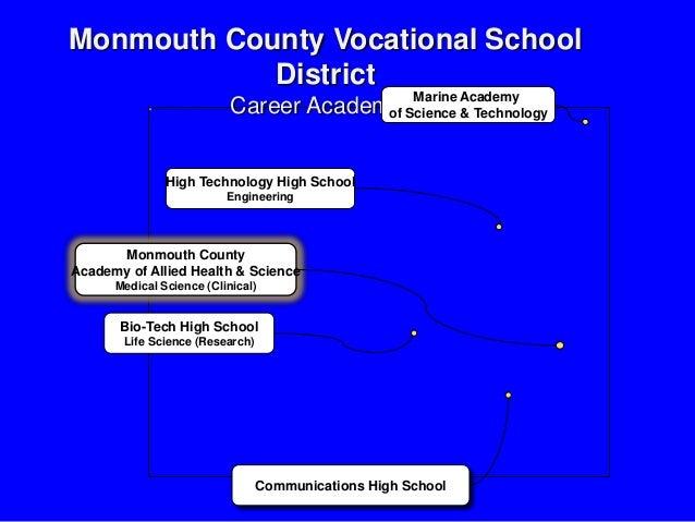 high tech high school nj application