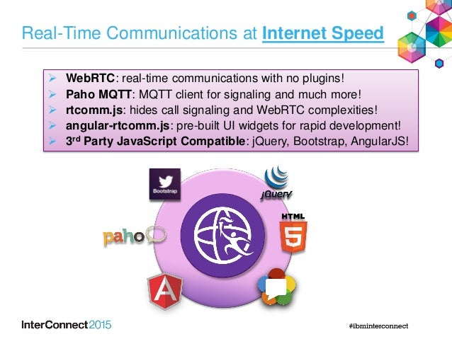 WebSphere Liberty Real-Time Communications (WebRTC)