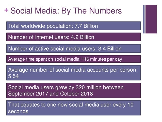 The Social Butterfly: Your Client's Digital Life Slide 3