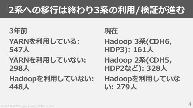 Copyright (C) 2019 Yahoo Japan Corporation. All Rights Reserved. 2系への移行は終わり3系の利用/検証が進む 4 3年前 YARNを利用している: 547人 YARNを利用していな...