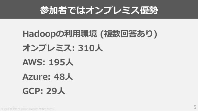 Copyright (C) 2019 Yahoo Japan Corporation. All Rights Reserved. 参加者ではオンプレミス優勢 5 Hadoopの利用環境 (複数回答あり) オンプレミス: 310人 AWS: 19...
