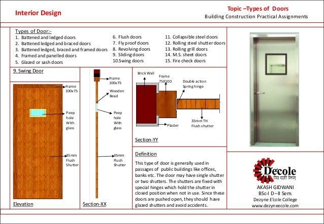 ... Doors; 12.  sc 1 st  SlideShare & Aakash presentation (interior design student work)