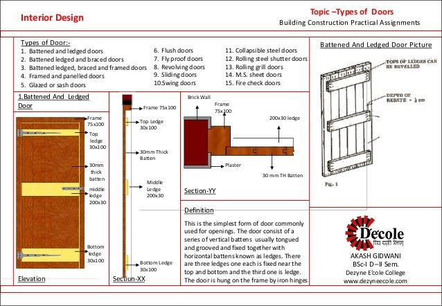 Flush door plan elevation section : Aakash presentation interior design student work