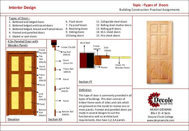 ... Doors; 7.  sc 1 st  SlideShare & Aakash presentation (interior design student work)