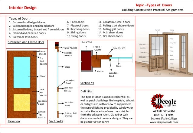 Interior Design Building Construction Practical Assignments Topic Types Of Doors 8
