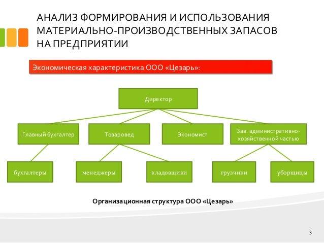 дипломная презентация по использованию запасов мпз  3