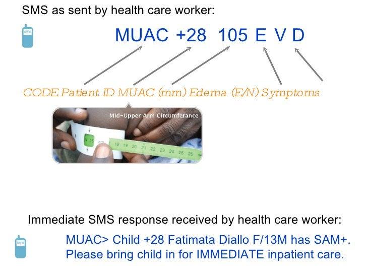 CODE Patient ID MUAC (mm) Edema (E/N) Symptoms MUAC +28 105 E V D MUAC> Child +28 Fatimata Diallo F/13M has SAM+. Please b...