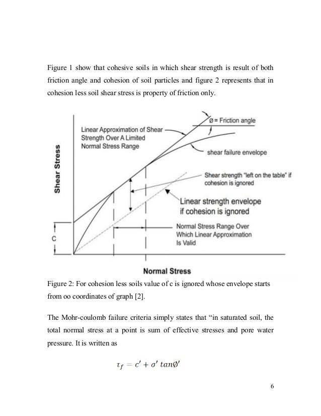 shear strength of soil pdf
