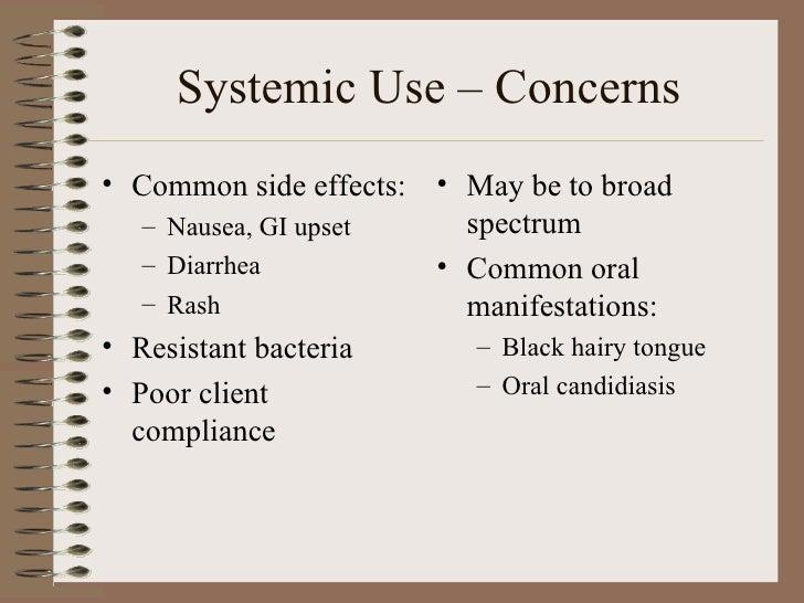 Doxycycline Side Effects Rash