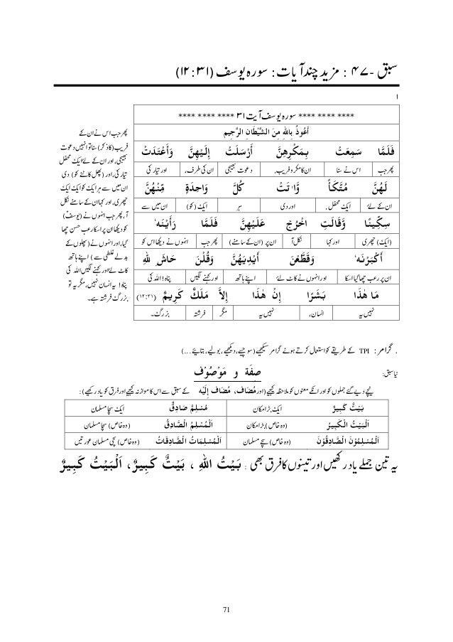 Quran samjhein pdf aao