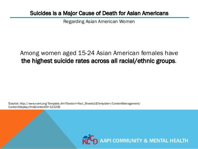 Aapi Community And Mental Health