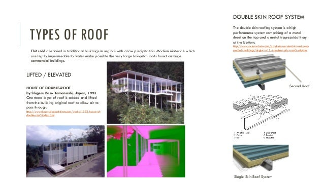 Presentation on flat roof double in safari roof house for Different types of roofing systems