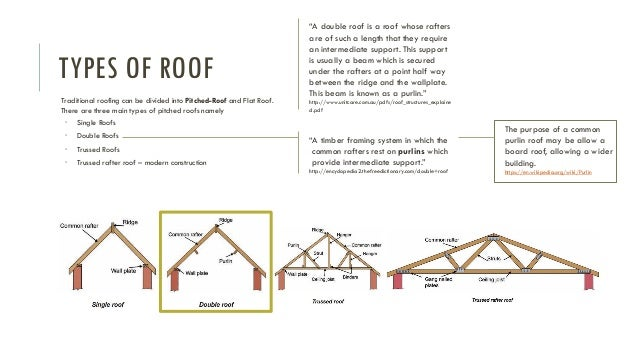 Presentation On Flat Roof Double In Safari Roof House