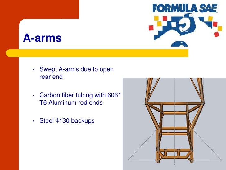 A-arms<br /><ul><li>Swept A-arms due to open rear end
