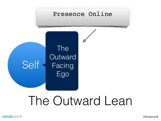 @DrAaronB The Outward Lean Self The Outward Facing Ego Presence Online!