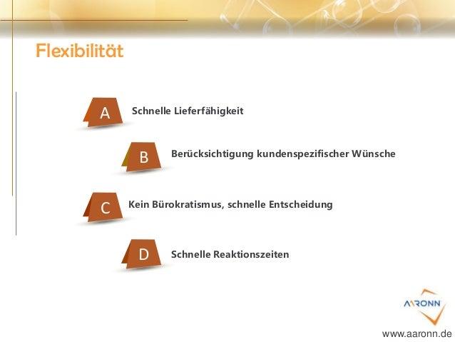 A B C D Flexibilität xibilitätlexibilitä Schnelle Lieferfähigkeit Berücksichtigung kundenspezifischer Wünsche Kein Bürokra...